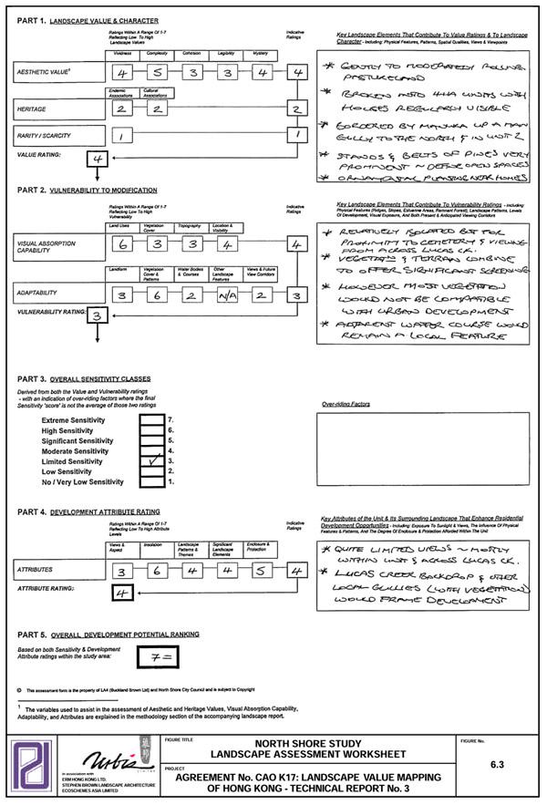 figure6 3 north shore study landscape assessment worksheet. Black Bedroom Furniture Sets. Home Design Ideas